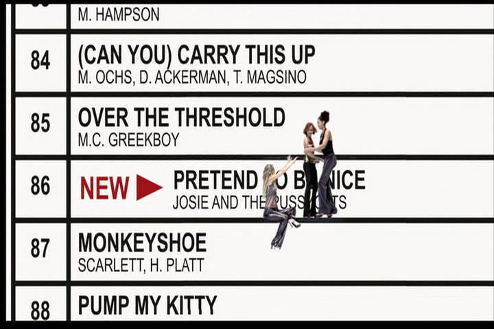 Josie-film-262-chart-86