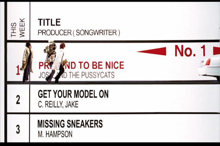 Josie-film-281-chart-1